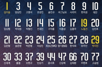 수원, 2019시즌 선수단 배번 확정!